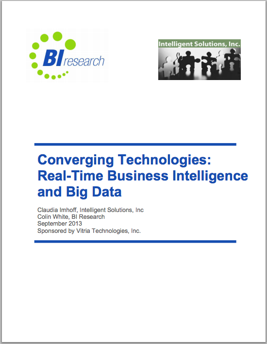 BI Research Converging Technologies