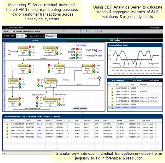 process-visibility-screenshot-resized-600