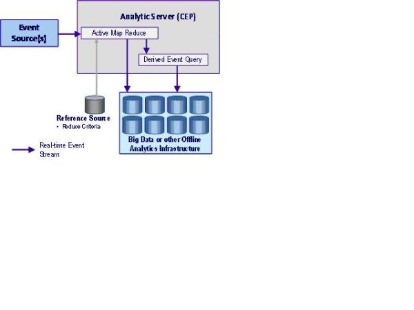 operational_intelligence_feeding_big_data-resized-600