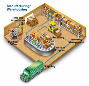 warehouse-logic-resized-600