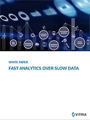 fast-analytics-wp
