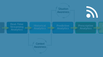 analytics-value-chain-image