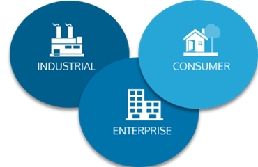 Three areas to generate value with IoT