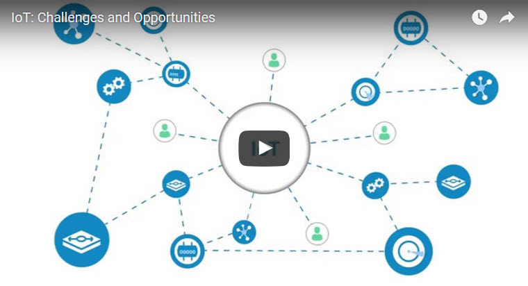 IoT Analytics and Challenges Video