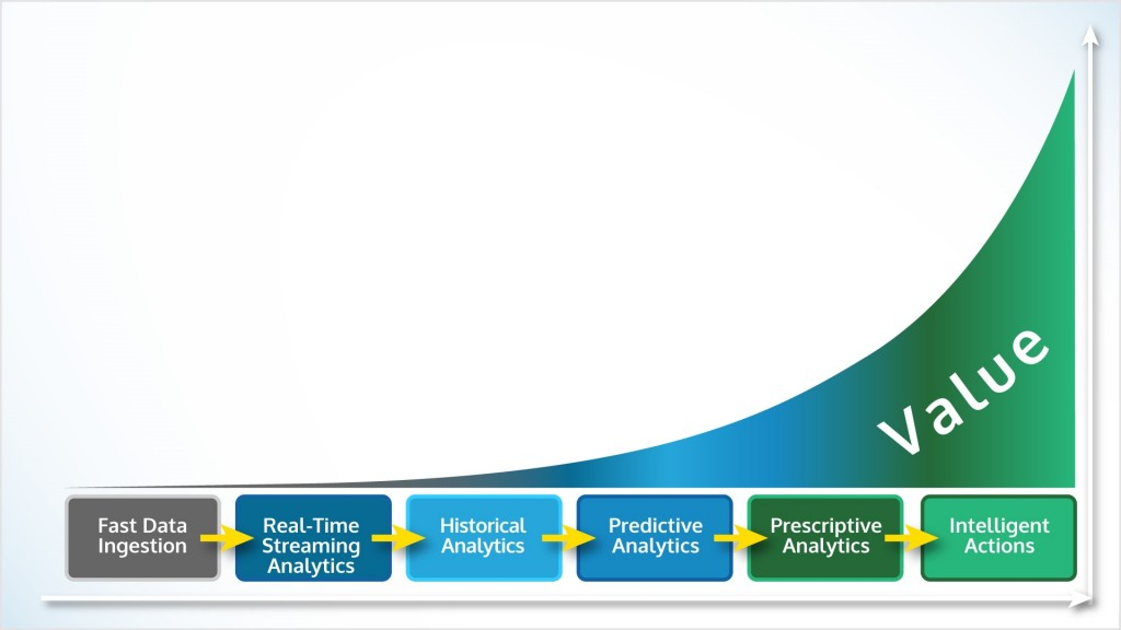 Value-Chain-Analytics-JPG