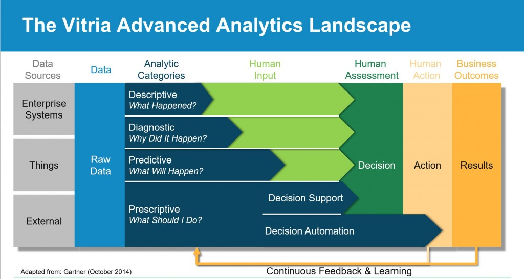 business applications analytics
